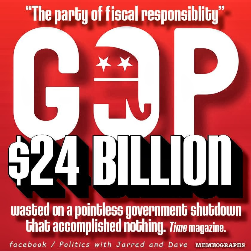 GOP - the party of FISCAL responsibility???