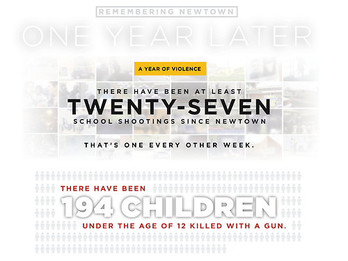 Remembering the Newtown shooting one year later - nothing done in terms of gun legislation