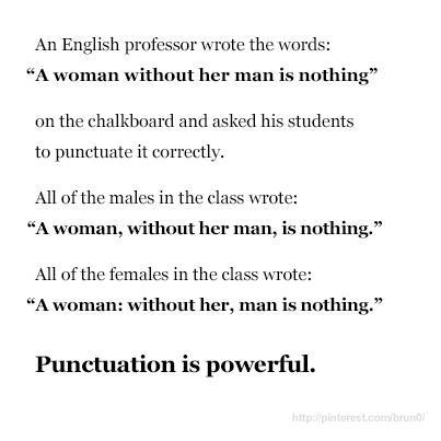 """An English professor wrote the words: """"A woman without her man is nothing"""" on the chalkboard and asked his students to punctuate it correctly. All of the males in the class wrote: """"A woman, without her man, is nothing."""" All of the females in the class wrote: """"A woman: without her, man is nothing."""""""