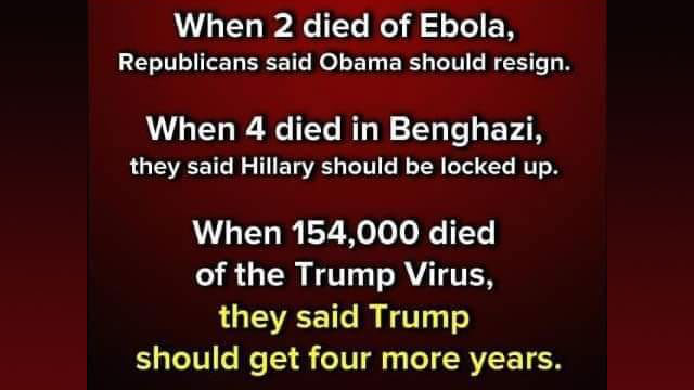 """""""When 2 died of Ebola, Republicans said Obama should resign. When 4 died in Benghazi, they said Hillary should be locked up. When 154,000 died of the Trump virus, they said Trump should get four more years."""""""