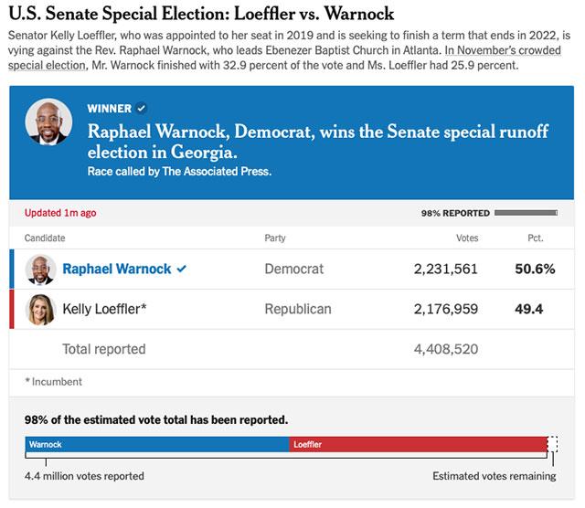 Raphael Warnock declared the winner of his Senate race in Georgia