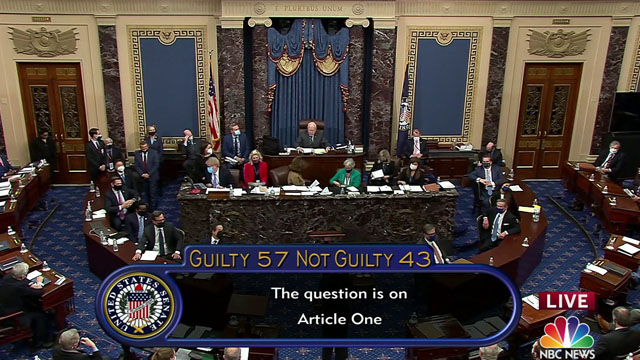 The US Senate voted 57-43 to convict Donald Trump falling 10 votes short of the 2/3s majority needed to prevent him from holding office again.