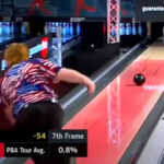 Anthony Neuer makes history at Pro Bowlers U.S. Open